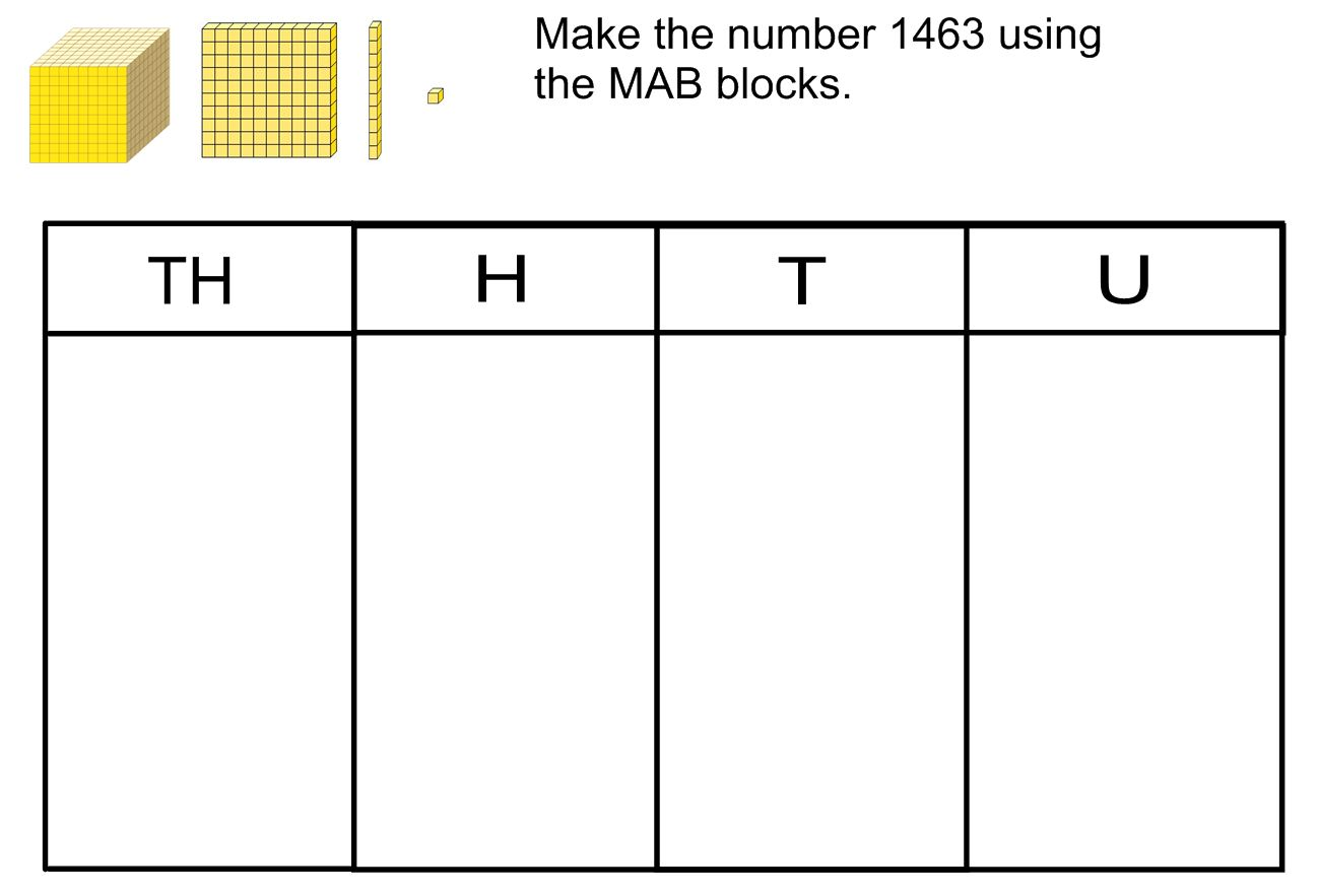 Workbooks mab worksheets : Place Value Chart Worksheets linear functions word problems ...