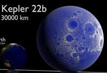 Photo of Universe Size Comparison 3D – Amaze your students when you next explore the planets.
