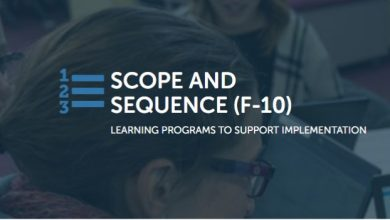 Photo of Digital Technologies Hub: Scope and Sequence F-10